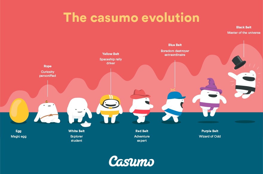 how does casumo work