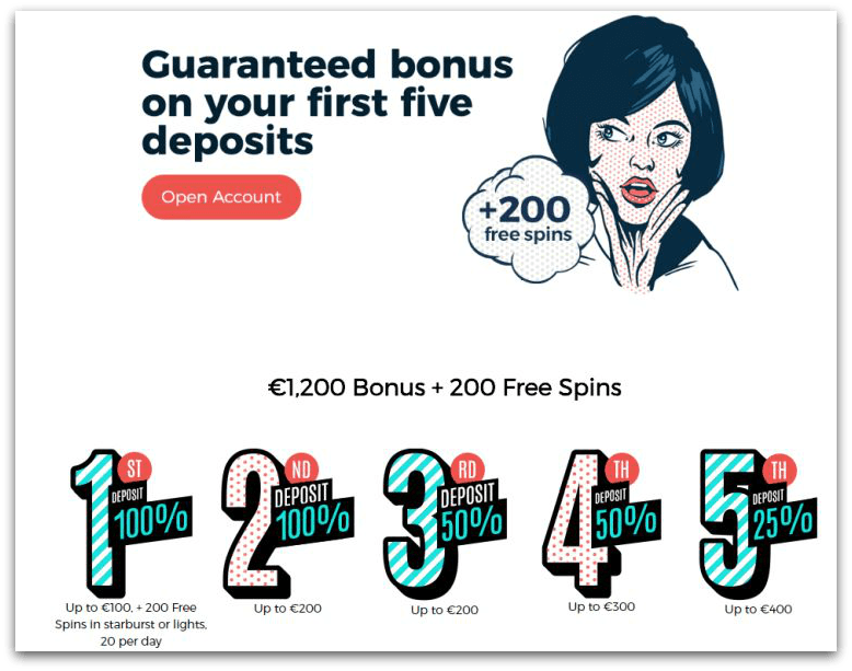 Casinopop review bonus